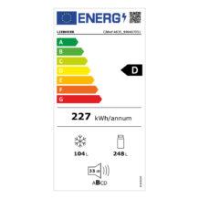 CBNef-4835_energetska