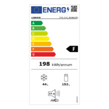 CTel-2131_energetska