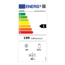 ICSe-5122_energetska
