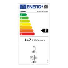 IRf-3900_energetska